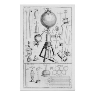 A Pneumatical Engine and it's parts Poster