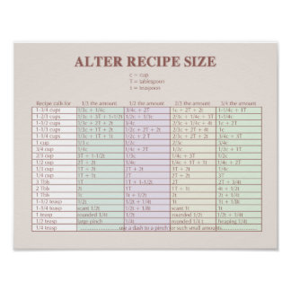 Altering Recipe Size Kitchen Chart Poster