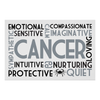Cancer Astrology Word Collage Print