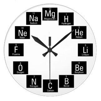 Chemical Elements Fun Nerdy Wall Clock