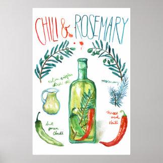 Chili & Rosemary Recipe Poster