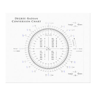 Degree-Radian Conversion Chart with Pi and Tau Stretched Canvas Print