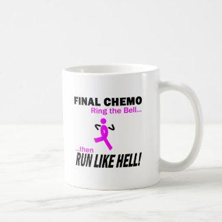Final Chemo Run Like Hell - Breast Cancer Basic White Mug