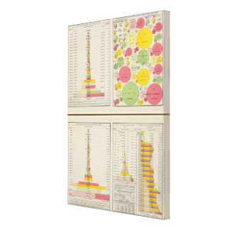Gold and Silver Statistical Charts Gallery Wrapped Canvas