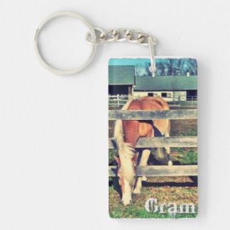 Gram Deluxe Edition Keychain