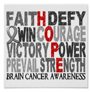Hope Word Collage Brain Cancer Poster