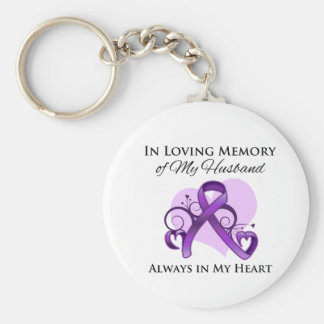 In Memory of My Husband - Pancreatic Cancer Basic Round Button Key Ring