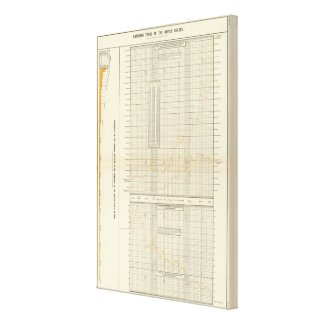 lithographed charts of Finance and commerce Gallery Wrapped Canvas
