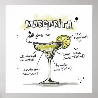 Margarita Drink Recipe Design Poster