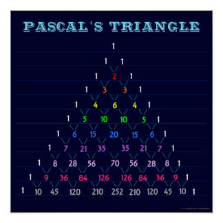 Pascal's Triangle Chart Poster