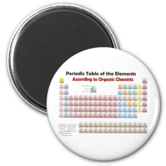 PERIODIC TABLE According to Organic Chemists 6 Cm Round Magnet