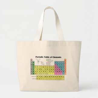 Periodic Table of the Elements Bag