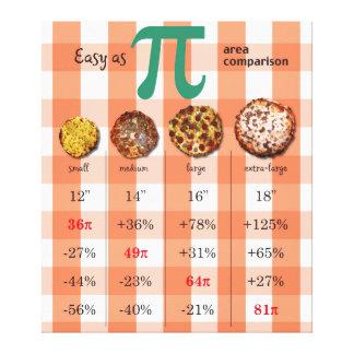 Pizza Pi Comparison Math Chart 3.16 Stretched Canvas Print
