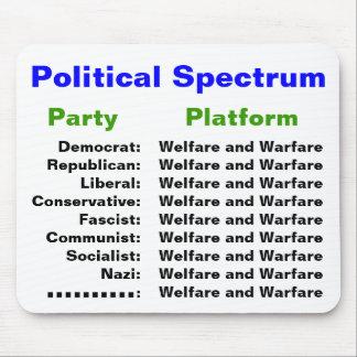 Political Spectrum Mouse Pad
