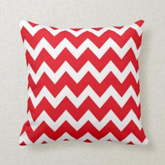 Retro RED Zig Zag Pattern Throw Cushion