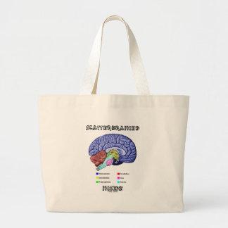 Scatterbrained Inside (Brain Anatomy Humor) Jumbo Tote Bag