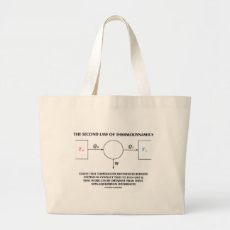 Second Law Of Thermodynamics Isolated System Jumbo Tote Bag