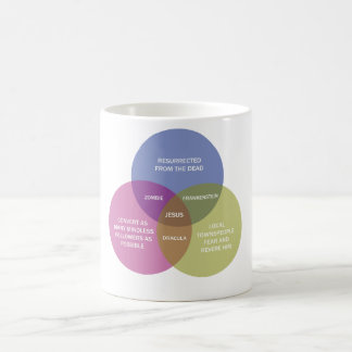 The Immaculate Venn Diagram Basic White Mug