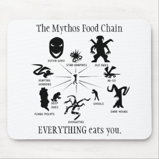The Mythos Food Chain Mouse Pad