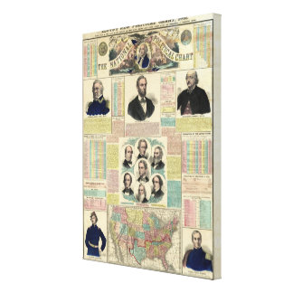 The National Political Chart Stretched Canvas Prints