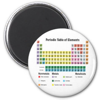 The Periodic Table of Elements 6 Cm Round Magnet