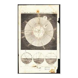 The Solar System with Comets Chart (1747) Stretched Canvas Print