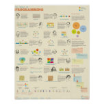The World of Programming Poster