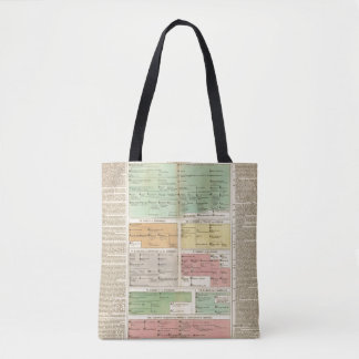 Timeline Roman Empire Events Tote Bag