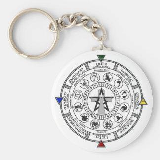 Wheel of the Year Zodiac Sabbats Runes Basic Round Button Key Ring